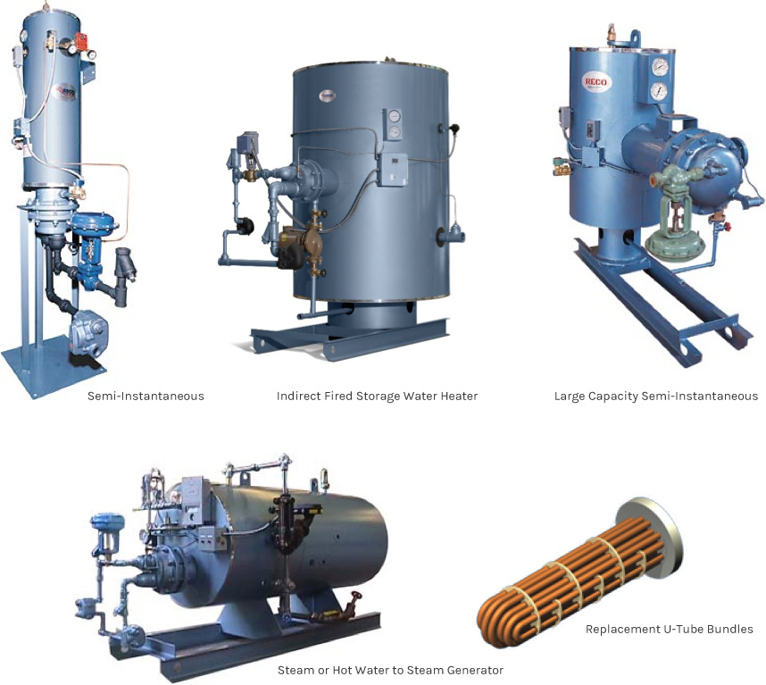 Heat Exchangers - RECO USA